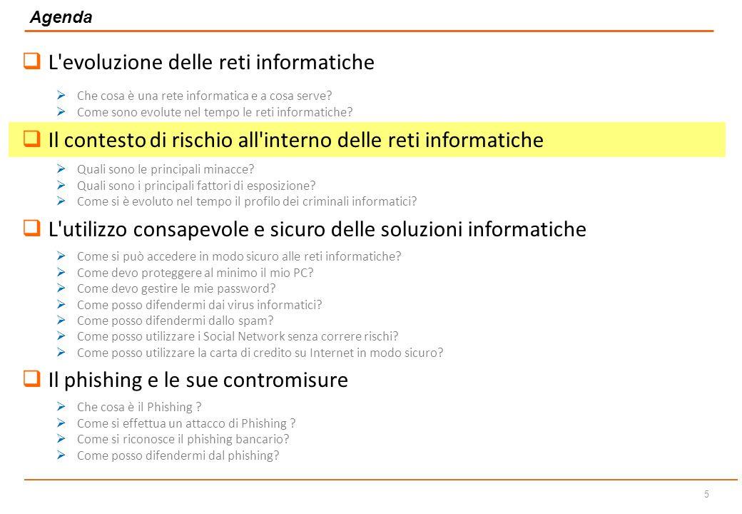 15 Evitare di fornire a terzi informazioni personali (ad es.