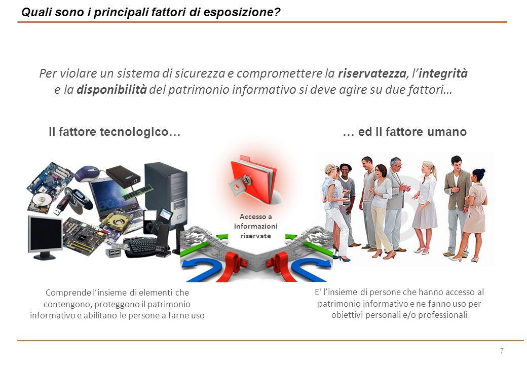 7 Quali sono i principali fattori di esposizione.