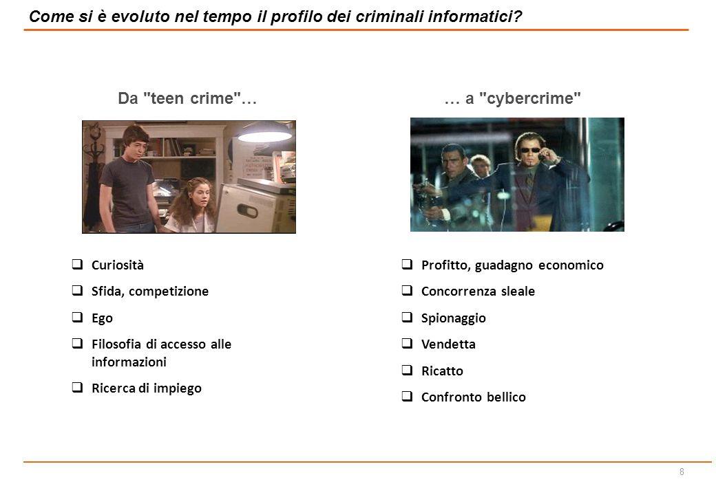 7 Quali sono i principali fattori di esposizione? Per violare un sistema di sicurezza e compromettere la riservatezza, l'integrità e la disponibilità