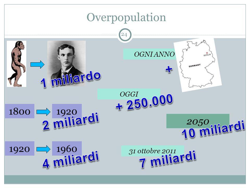 Overpopulation 24 18001920 1960 31 ottobre 2011 2050 OGGI OGNI ANNO