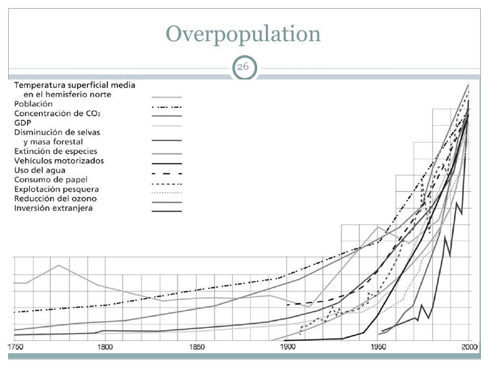 Overpopulation 26