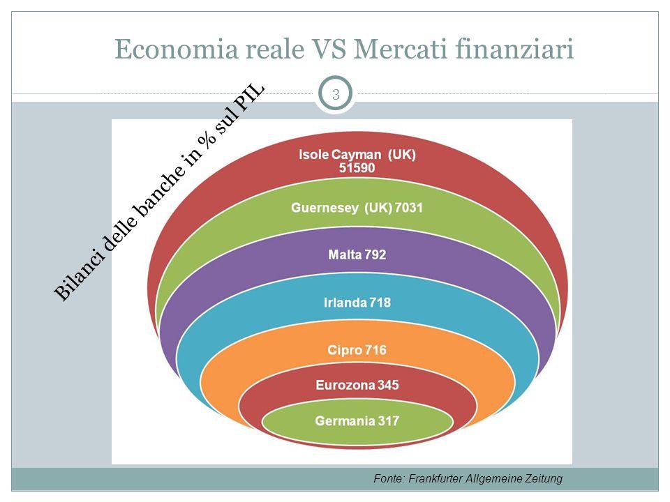 3 Ammontare di scambi tra valute 4.000.000.000.000 $ al giorno Ammontare scambi nell'economia reale 55.000.000.000 $ al giorno Economia reale VS Merca