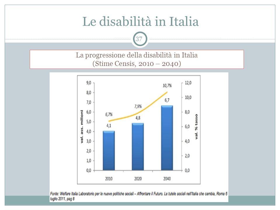 Le disabilità in Italia 37 La progressione della disabilità in Italia (Stime Censis, 2010 – 2040)