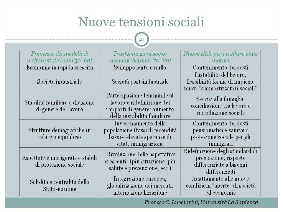 Nuove tensioni sociali 41 Prof.ssa S. Lucciarini, Università La Sapienza