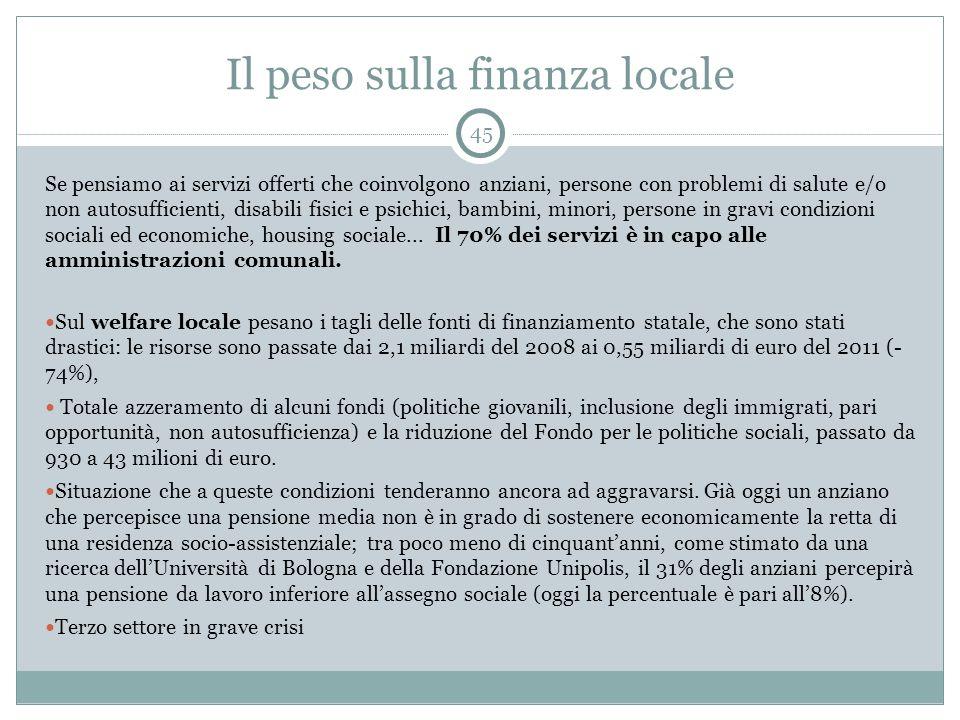 Il peso sulla finanza locale Se pensiamo ai servizi offerti che coinvolgono anziani, persone con problemi di salute e/o non autosufficienti, disabili