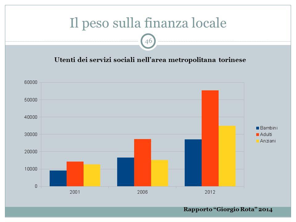 Il peso sulla finanza locale 46 Utenti dei servizi sociali nell'area metropolitana torinese Rapporto Giorgio Rota 2014