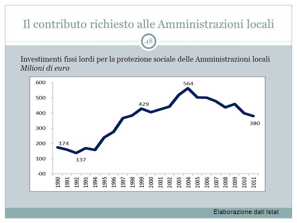 Il contributo richiesto alle Amministrazioni locali 48 Elaborazione dati Istat Investimenti fissi lordi per la protezione sociale delle Amministrazion
