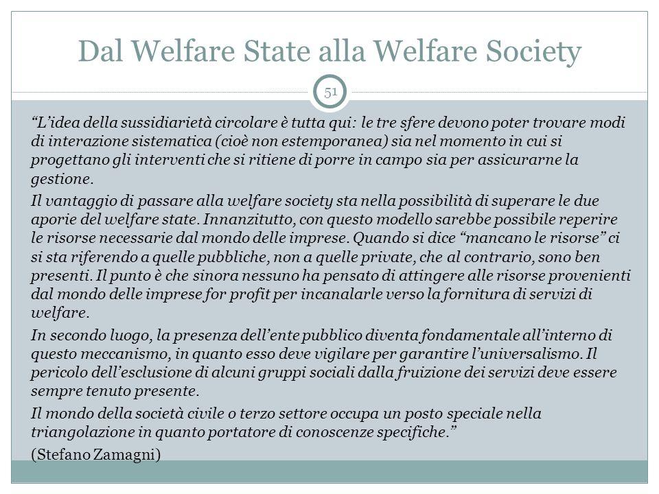 Dal Welfare State alla Welfare Society L'idea della sussidiarietà circolare è tutta qui: le tre sfere devono poter trovare modi di interazione sistematica (cioè non estemporanea) sia nel momento in cui si progettano gli interventi che si ritiene di porre in campo sia per assicurarne la gestione.