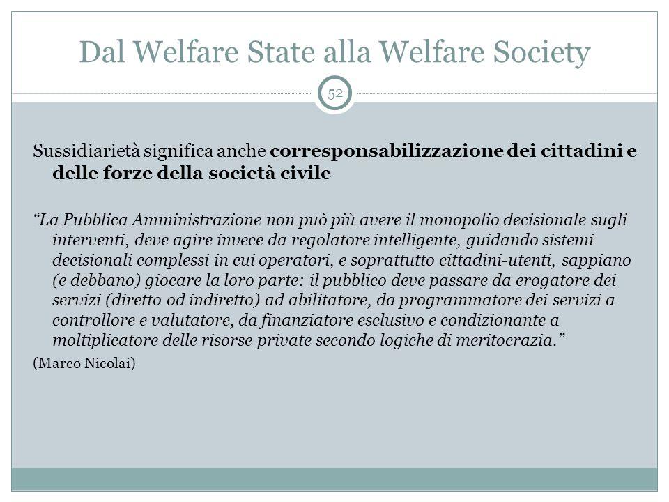 """Dal Welfare State alla Welfare Society Sussidiarietà significa anche corresponsabilizzazione dei cittadini e delle forze della società civile """"La Pubb"""