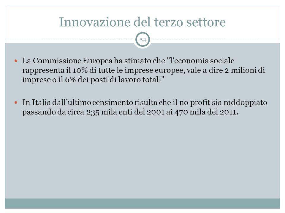 Innovazione del terzo settore La Commissione Europea ha stimato che