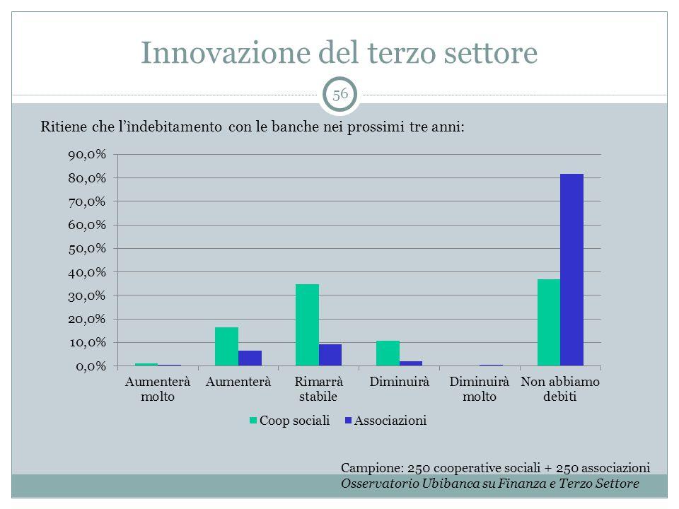 Innovazione del terzo settore 56 Campione: 250 cooperative sociali + 250 associazioni Osservatorio Ubibanca su Finanza e Terzo Settore Ritiene che l'ì
