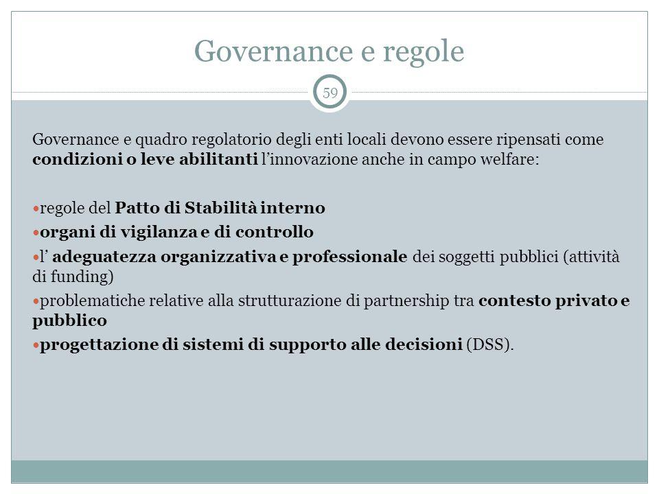 Governance e regole Governance e quadro regolatorio degli enti locali devono essere ripensati come condizioni o leve abilitanti l'innovazione anche in