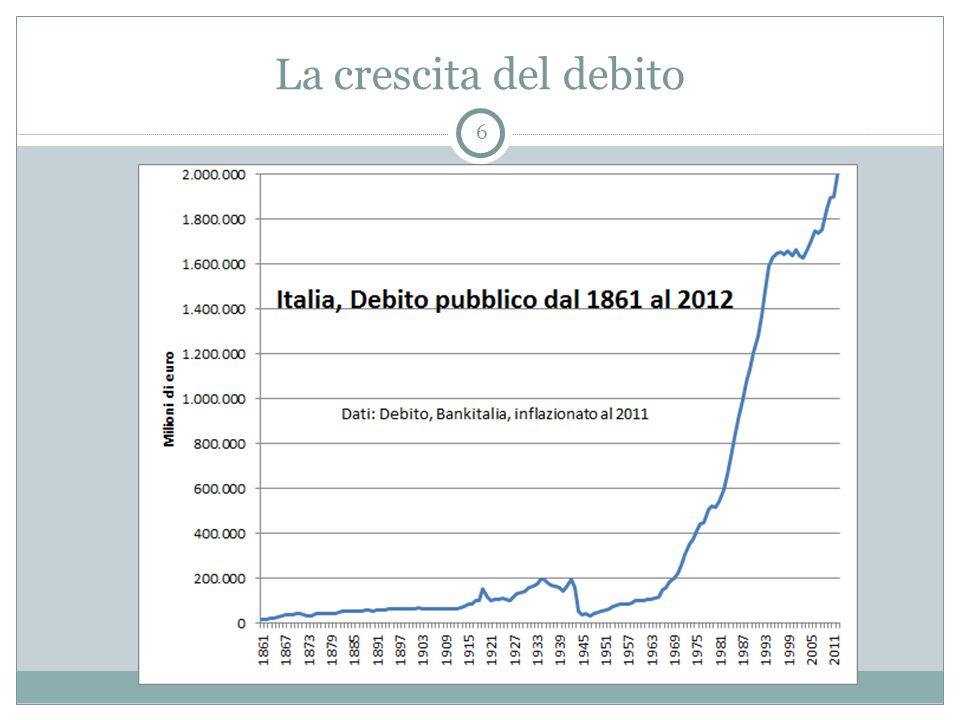 La crescita del debito 6