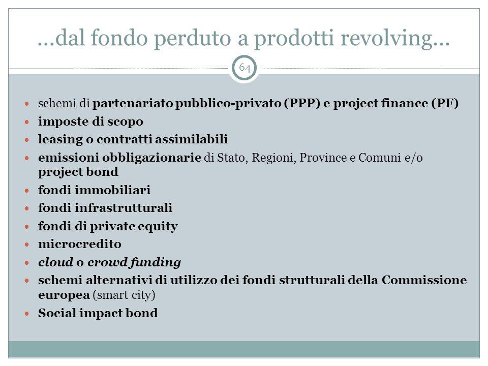 ...dal fondo perduto a prodotti revolving... schemi di partenariato pubblico-privato (PPP) e project finance (PF) imposte di scopo leasing o contratti