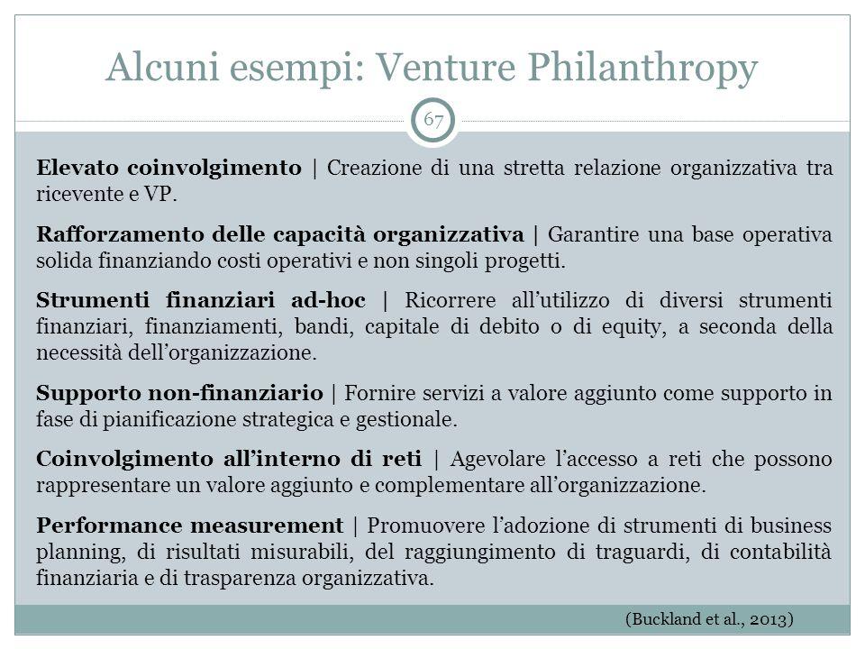 Alcuni esempi: Venture Philanthropy 67 Elevato coinvolgimento | Creazione di una stretta relazione organizzativa tra ricevente e VP. Rafforzamento del