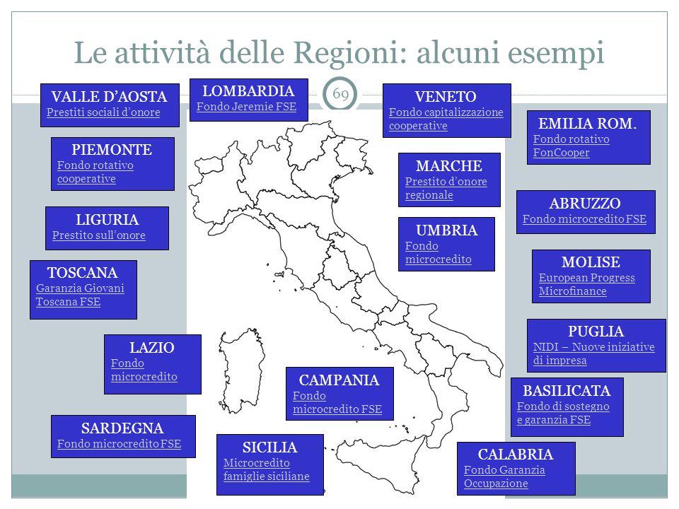 Le attività delle Regioni: alcuni esempi 69 PIEMONTE Fondo rotativo cooperative VALLE D'AOSTA Prestiti sociali d'onore LIGURIA Prestito sull'onore BAS