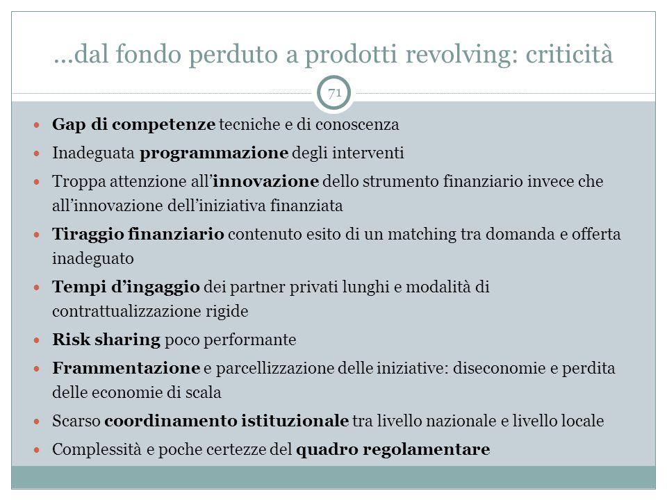 ...dal fondo perduto a prodotti revolving: criticità Gap di competenze tecniche e di conoscenza Inadeguata programmazione degli interventi Troppa atte