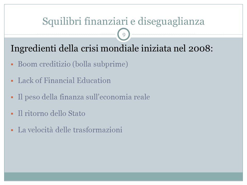 Squilibri finanziari e diseguaglianza Ingredienti della crisi mondiale iniziata nel 2008:  Boom creditizio (bolla subprime)  Lack of Financial Educa