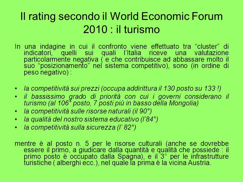 Il rating secondo il World Economic Forum 2010 : il turismo In una indagine in cui il confronto viene effettuato tra cluster di indicatori, quelli sui quali l'Italia riceve una valutazione particolarmente negativa ( e che contribuisce ad abbassare molto il suo posizionamento nel sistema competitivo), sono (in ordine di peso negativo) : la competitività sui prezzi (occupa addirittura il 130 posto su 133 !) il bassissimo grado di priorità con cui i governi considerano il turismo (al 106° posto, 7 posti più in basso della Mongolia) la competitività sulle risorse naturali (il 90°) la qualità del nostro sistema educativo (l'84°) la competitività sulla sicurezza (l' 82°) mentre è al posto n.