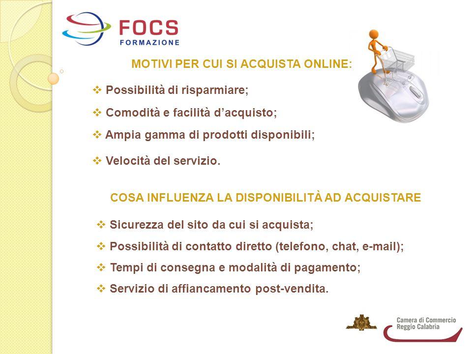 MOTIVI PER CUI SI ACQUISTA ONLINE:  Possibilità di risparmiare;  Comodità e facilità d'acquisto;  Ampia gamma di prodotti disponibili;  Velocità del servizio.