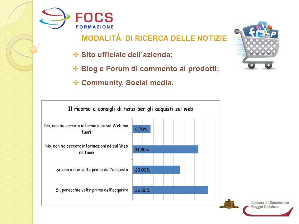MODALITÀ DI RICERCA DELLE NOTIZIE  Sito ufficiale dell'azienda;  Blog e Forum di commento ai prodotti;  Community, Social media.