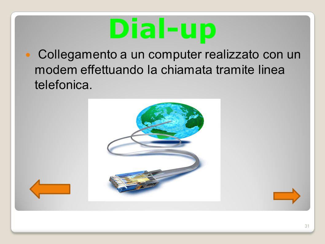 Dial-up Collegamento a un computer realizzato con un modem effettuando la chiamata tramite linea telefonica. 31
