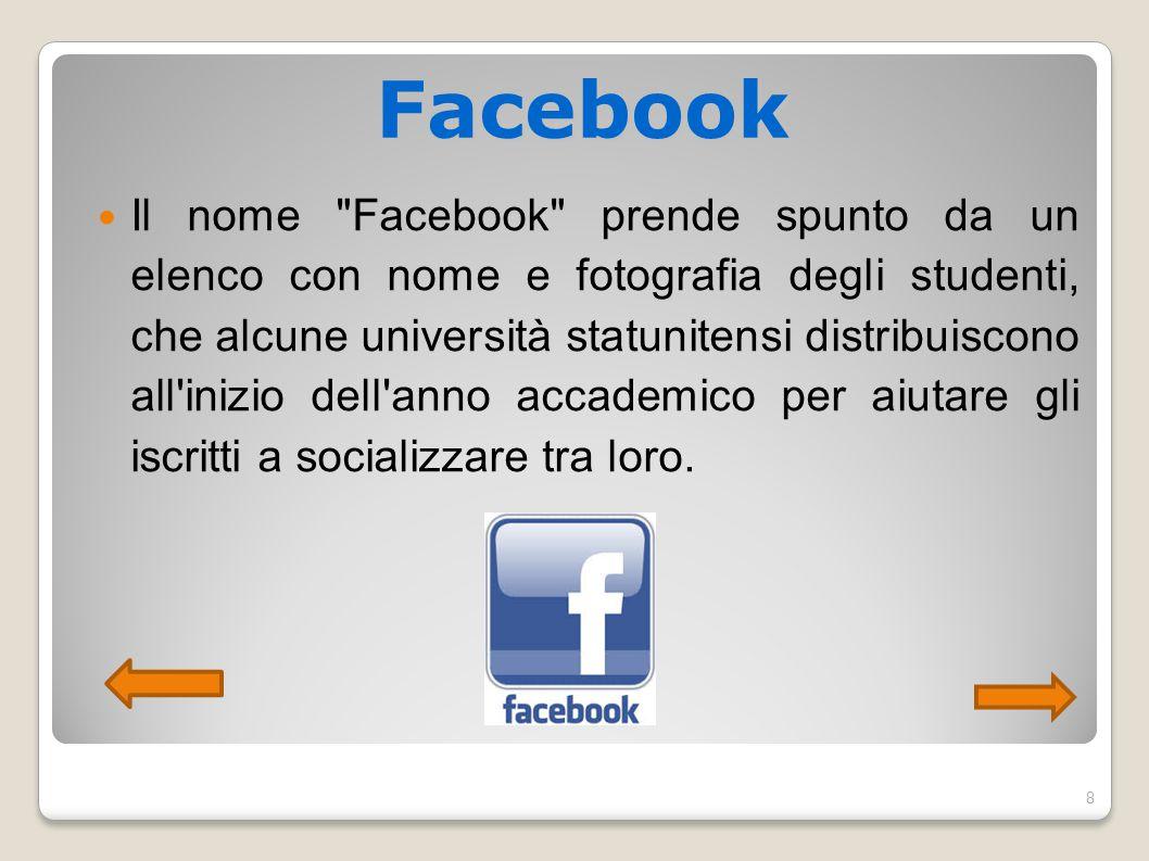Facebook Il nome