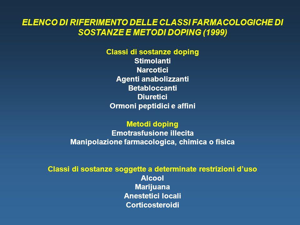 ELENCO DI RIFERIMENTO DELLE CLASSI FARMACOLOGICHE DI SOSTANZE E METODI DOPING I. Classi di sostanze doping Stimolanti Narcotici Agenti anabolizzanti B