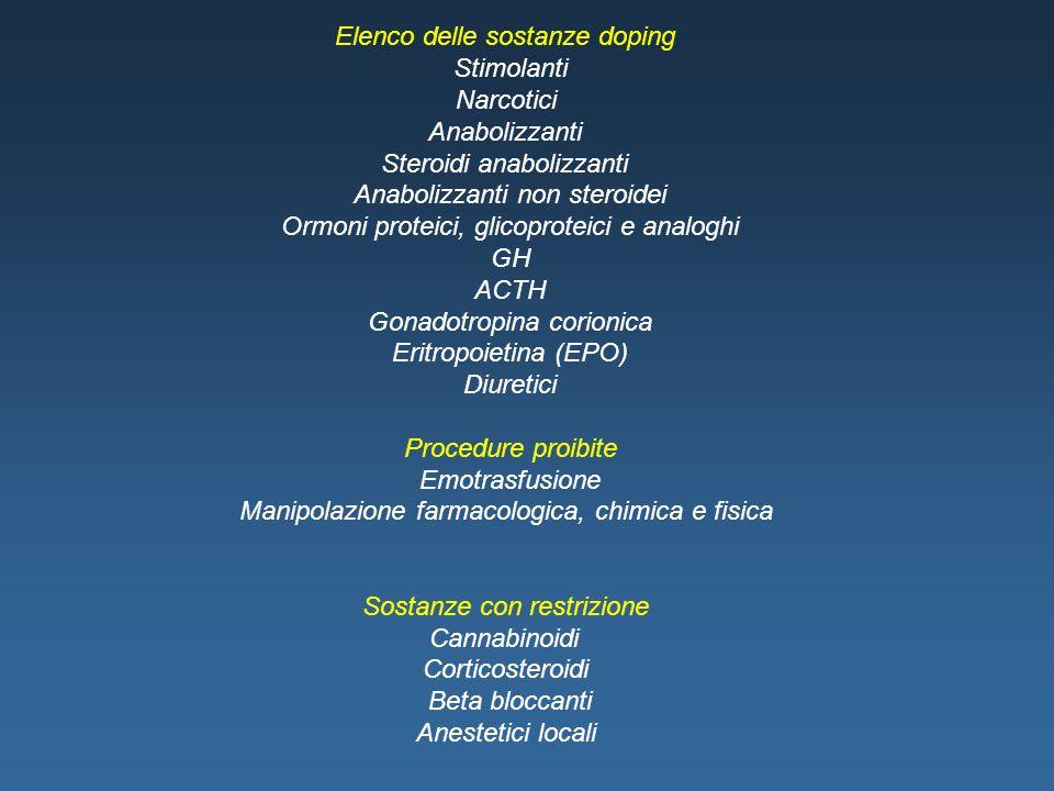 Elenco delle sostanze doping Stimolanti Narcotici Anabolizzanti Steroidi anabolizzanti Anabolizzanti non steroidei Ormoni proteici, glicoproteici e an