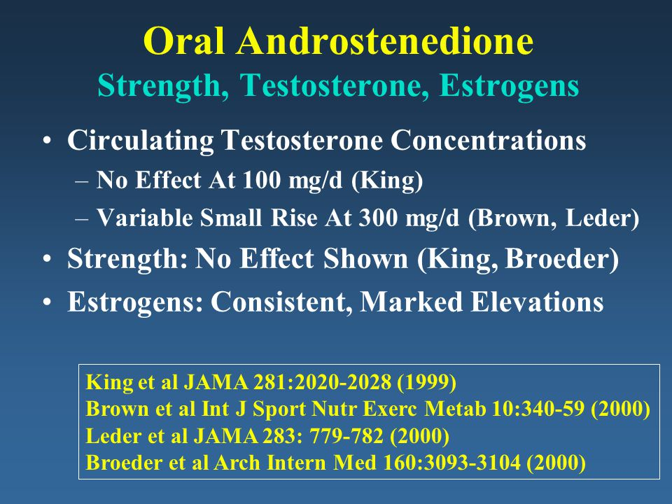 Oral Androstenedione Strength, Testosterone, Estrogens Circulating Testosterone Concentrations –No Effect At 100 mg/d (King) –Variable Small Rise At 300 mg/d (Brown, Leder) Strength: No Effect Shown (King, Broeder) Estrogens: Consistent, Marked Elevations King et al JAMA 281:2020-2028 (1999) Brown et al Int J Sport Nutr Exerc Metab 10:340-59 (2000) Leder et al JAMA 283: 779-782 (2000) Broeder et al Arch Intern Med 160:3093-3104 (2000)