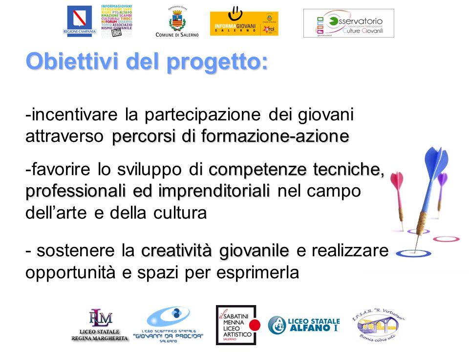 Obiettivi del progetto: percorsi di formazione-azione -incentivare la partecipazione dei giovani attraverso percorsi di formazione-azione competenze t