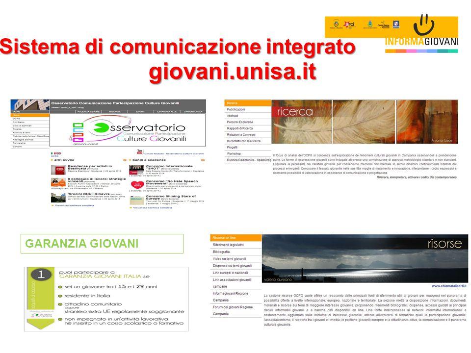 Sistema di comunicazione integrato GARANZIA GIOVANI giovani.unisa.it
