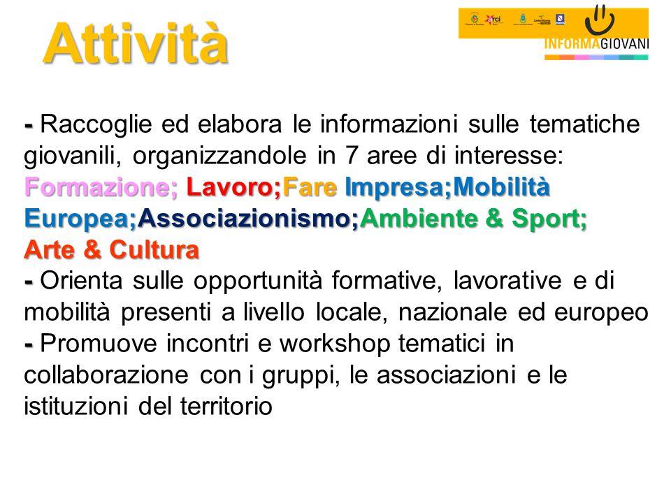 - Formazione; Lavoro;Fare Impresa;Mobilità Europea;Associazionismo;Ambiente & Sport; - Raccoglie ed elabora le informazioni sulle tematiche giovanili,