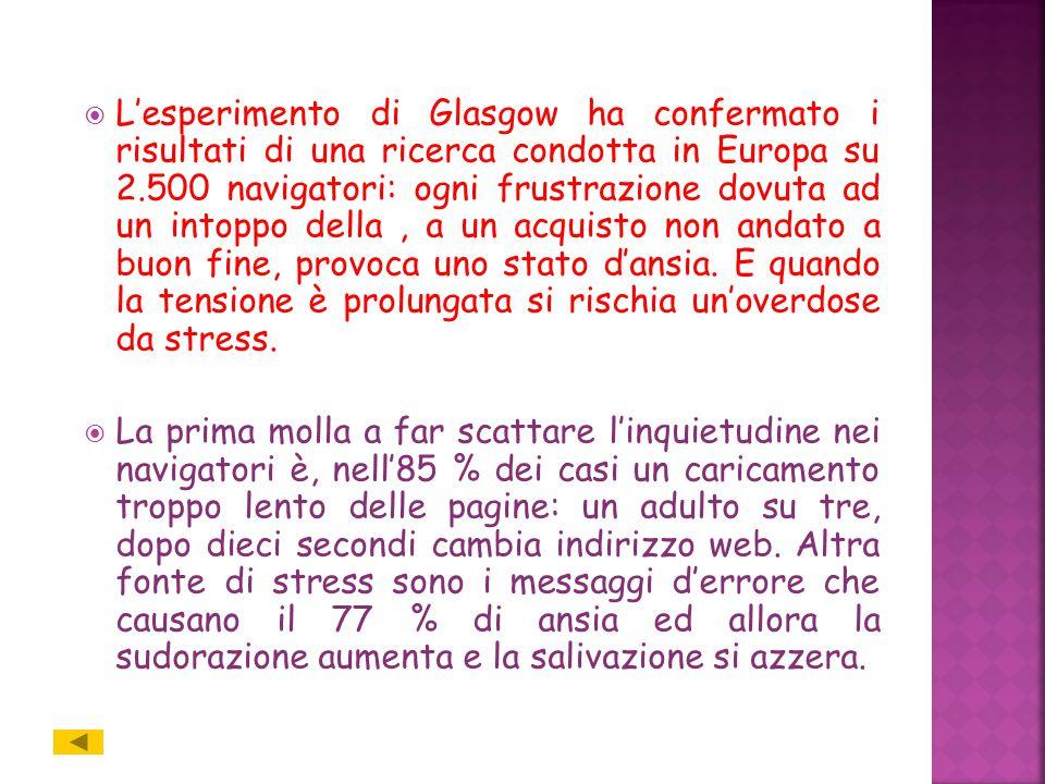  L'esperimento di Glasgow ha confermato i risultati di una ricerca condotta in Europa su 2.500 navigatori: ogni frustrazione dovuta ad un intoppo della, a un acquisto non andato a buon fine, provoca uno stato d'ansia.
