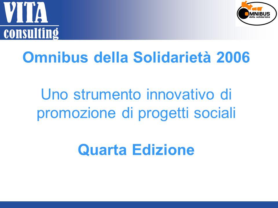 Omnibus della Solidarietà 2006 Uno strumento innovativo di promozione di progetti sociali Quarta Edizione