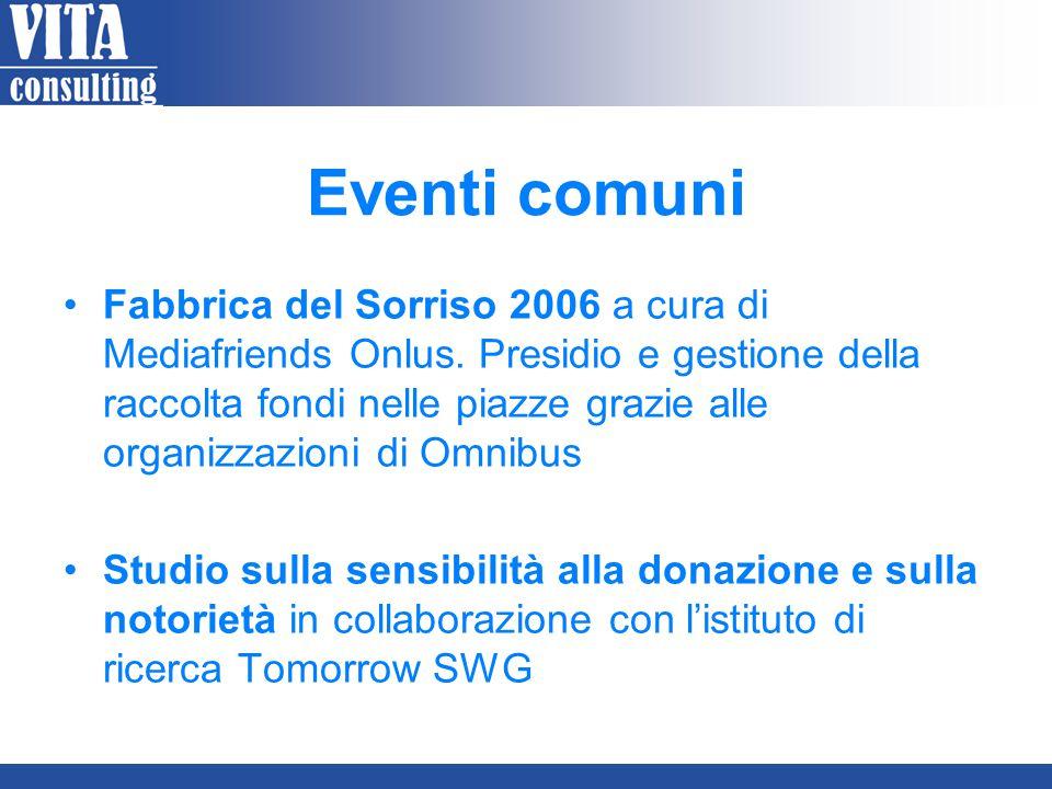 Eventi comuni Fabbrica del Sorriso 2006 a cura di Mediafriends Onlus.