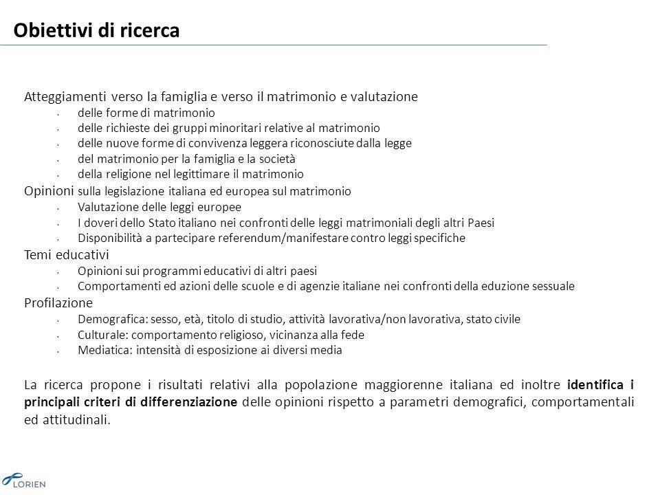 Obiettivi di ricerca Atteggiamenti verso la famiglia e verso il matrimonio e valutazione delle forme di matrimonio delle richieste dei gruppi minoritari relative al matrimonio delle nuove forme di convivenza leggera riconosciute dalla legge del matrimonio per la famiglia e la società della religione nel legittimare il matrimonio Opinioni sulla legislazione italiana ed europea sul matrimonio Valutazione delle leggi europee I doveri dello Stato italiano nei confronti delle leggi matrimoniali degli altri Paesi Disponibilità a partecipare referendum/manifestare contro leggi specifiche Temi educativi Opinioni sui programmi educativi di altri paesi Comportamenti ed azioni delle scuole e di agenzie italiane nei confronti della eduzione sessuale Profilazione Demografica: sesso, età, titolo di studio, attività lavorativa/non lavorativa, stato civile Culturale: comportamento religioso, vicinanza alla fede Mediatica: intensità di esposizione ai diversi media La ricerca propone i risultati relativi alla popolazione maggiorenne italiana ed inoltre identifica i principali criteri di differenziazione delle opinioni rispetto a parametri demografici, comportamentali ed attitudinali.