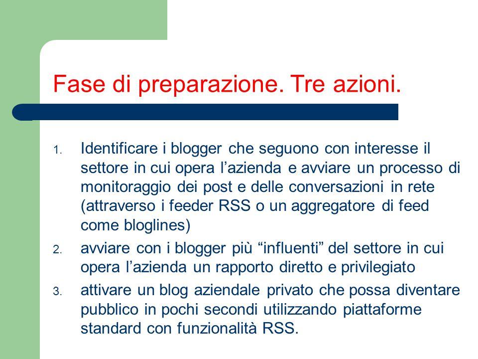 Fase di preparazione. Tre azioni. 1. Identificare i blogger che seguono con interesse il settore in cui opera l'azienda e avviare un processo di monit