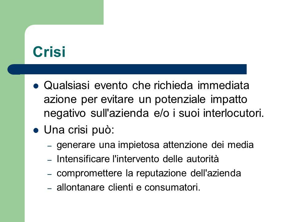 Crisi Qualsiasi evento che richieda immediata azione per evitare un potenziale impatto negativo sull'azienda e/o i suoi interlocutori. Una crisi può: