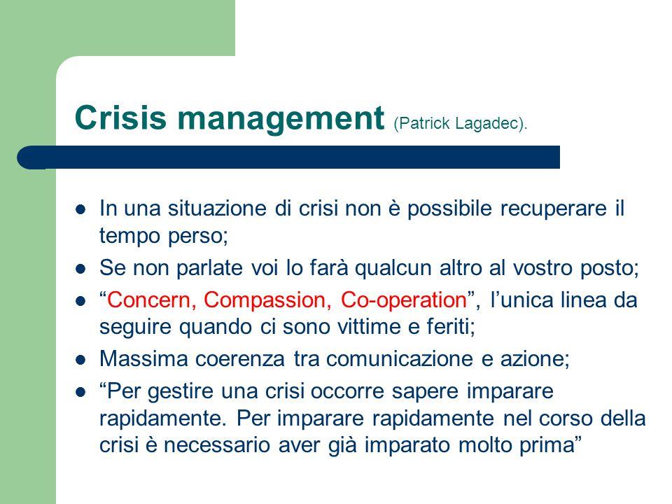 Crisis management (Patrick Lagadec). In una situazione di crisi non è possibile recuperare il tempo perso; Se non parlate voi lo farà qualcun altro al