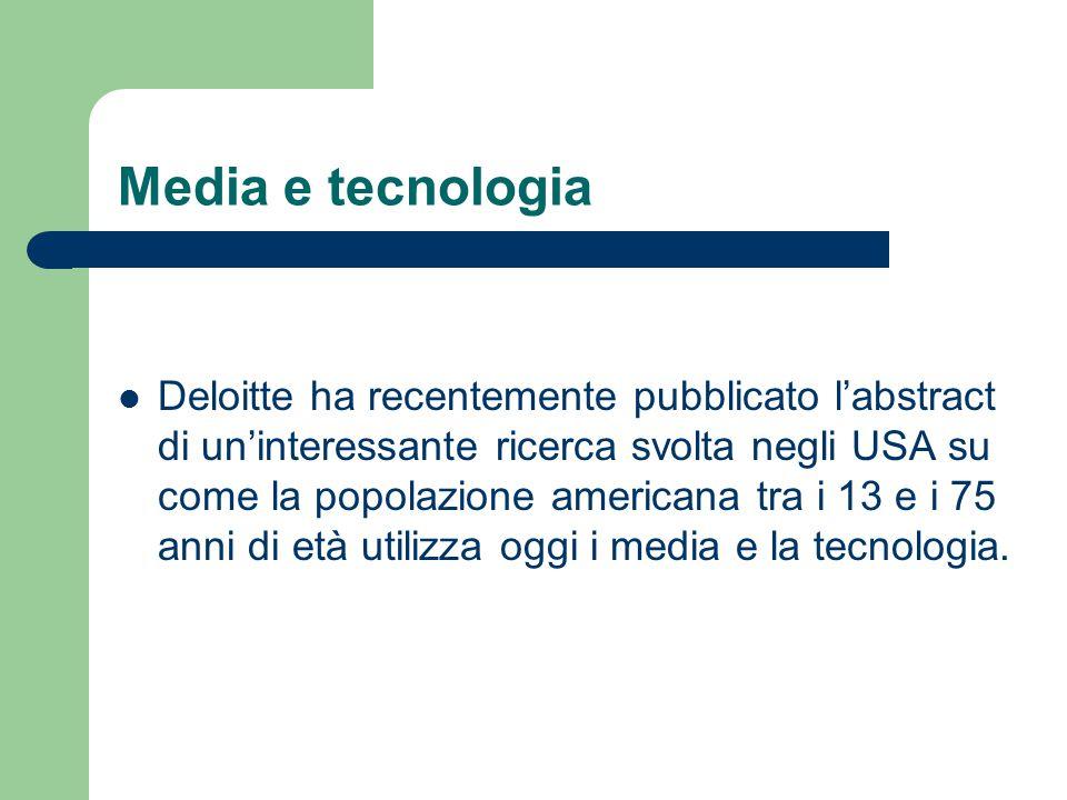 Media e tecnologia Deloitte ha recentemente pubblicato l'abstract di un'interessante ricerca svolta negli USA su come la popolazione americana tra i 1