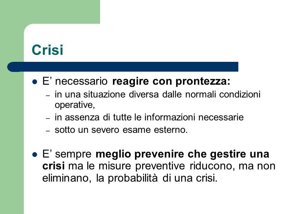 Crisi E' necessario reagire con prontezza: – in una situazione diversa dalle normali condizioni operative, – in assenza di tutte le informazioni neces