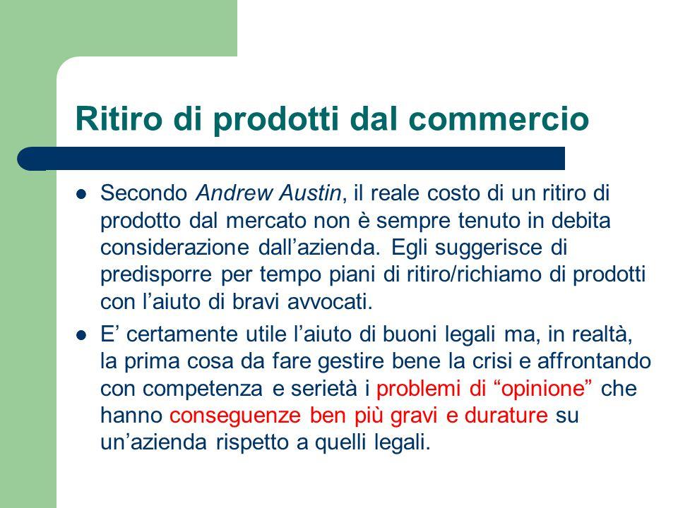 Ritiro di prodotti dal commercio Secondo Andrew Austin, il reale costo di un ritiro di prodotto dal mercato non è sempre tenuto in debita considerazio