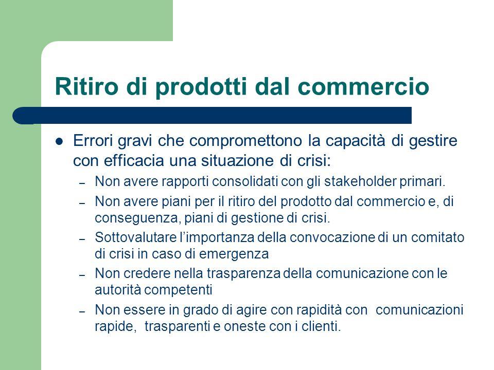 Ritiro di prodotti dal commercio Errori gravi che compromettono la capacità di gestire con efficacia una situazione di crisi: – Non avere rapporti con