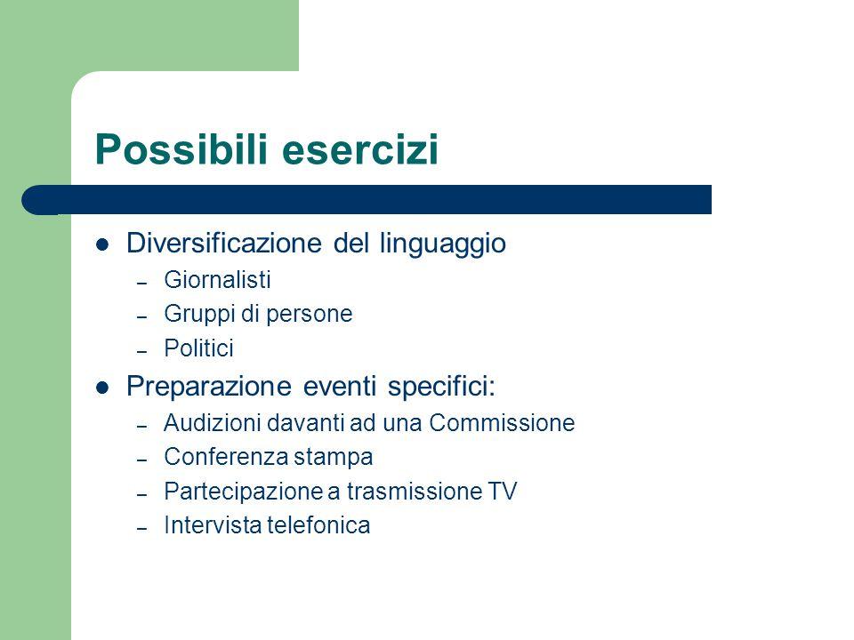 Possibili esercizi Diversificazione del linguaggio – Giornalisti – Gruppi di persone – Politici Preparazione eventi specifici: – Audizioni davanti ad