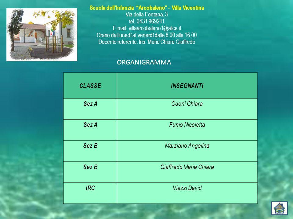 """Scuola dell'Infanzia """"Arcobaleno"""" - Villa Vicentina Via della Fontana, 3 tel. 0431 969211 E-mail: villaarcobaleno1@alice.it Orario:dal lunedì al vener"""