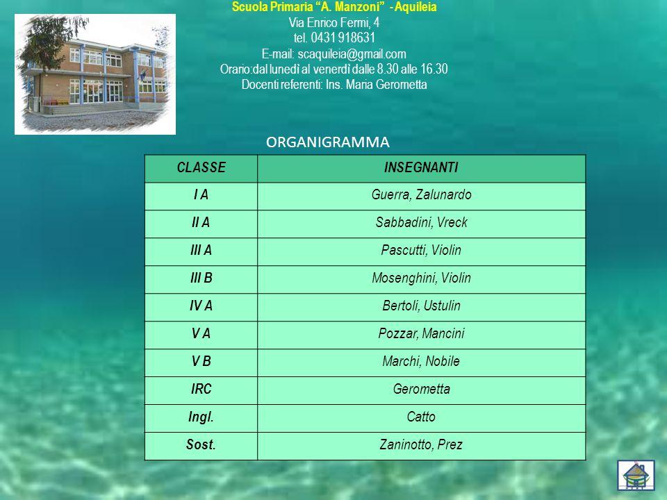 """Scuola Primaria """"A. Manzoni"""" - Aquileia Via Enrico Fermi, 4 tel. 0431 918631 E-mail: scaquileia@gmail.com Orario:dal lunedì al venerdì dalle 8.30 alle"""