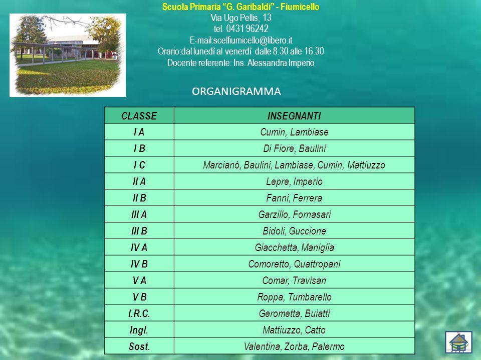 """Scuola Primaria """"G. Garibaldi"""" - Fiumicello Via Ugo Pellis, 13 tel. 0431 96242 E-mail:scelfiumicello@libero.it Orario:dal lunedì al venerdì dalle 8.30"""