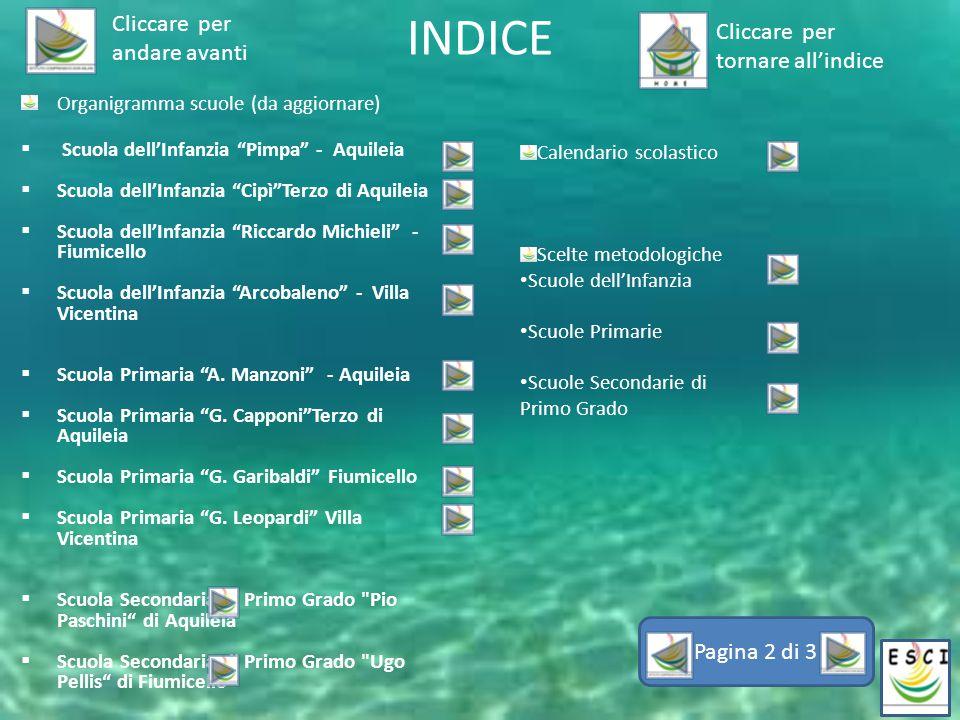 """INDICE Organigramma scuole (da aggiornare)  Scuola dell'Infanzia """"Pimpa"""" - Aquileia  Scuola dell'Infanzia """"Cipì""""Terzo di Aquileia  Scuola dell'Infa"""