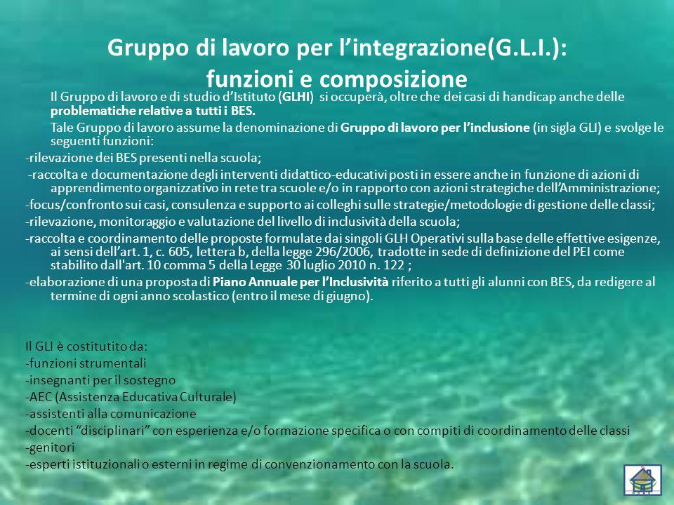Gruppo di lavoro per l'integrazione(G.L.I.): funzioni e composizione Il Gruppo di lavoro e di studio d'Istituto (GLHI) si occuperà, oltre che dei casi di handicap anche delle problematiche relative a tutti i BES.